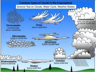 Science Test on Clouds, Water Cycle, Weather Station
