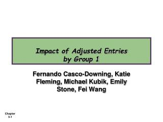 Impact of Adjusted Entries by Group 1