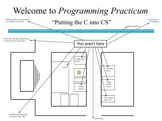 Welcome to  Programming Practicum