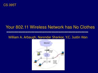 Your 802.11 Wireless Network has No Clothes