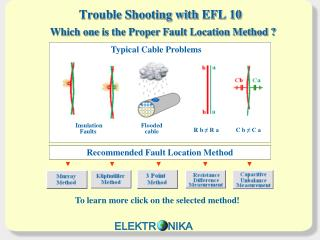 Trouble Shooting with  EFL 10