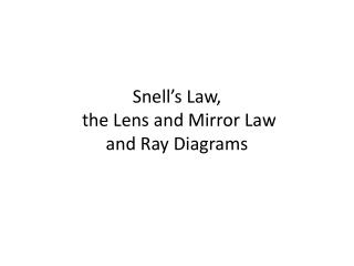 Snell's Law,   the Lens and Mirror Law and Ray Diagrams