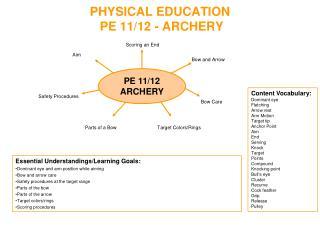 PHYSICAL EDUCATION  PE  11/12  - ARCHERY