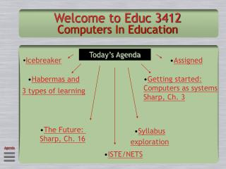 Welcome to Educ 3412 Computers In Education