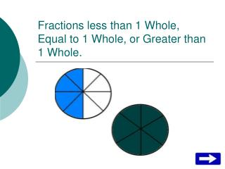 Fractions less than 1 Whole, Equal to 1 Whole, or Greater than 1 Whole.