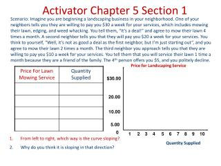 Activator Chapter 5 Section 1