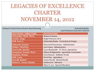 LEGACIES OF EXCELLENCE CHARTER  NOVEMBER 14, 2012