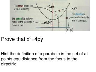 Prove that x 2 =4py Hint the definition of a parabola is the set of all points equidistance from the focus to the direct