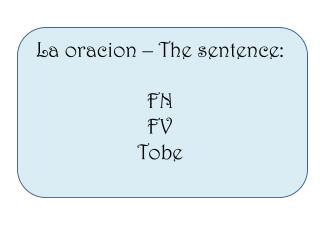 La  oracion  –  The sentence : FN FV Tobe