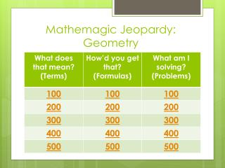 Mathemagic  Jeopardy: Geometry
