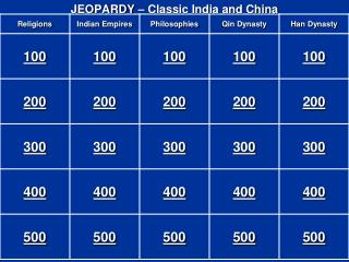 JEOPARDY – Classic India and China