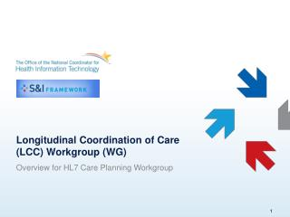 Longitudinal Coordination of  Care (LCC) Workgroup (WG)