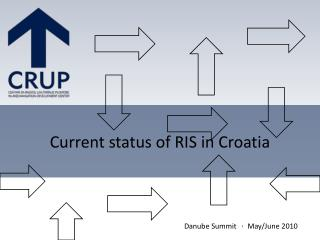 Current status of RIS in Croatia