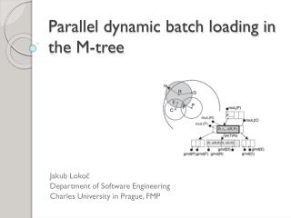 Parallel dynamic batch loading in the M-tree