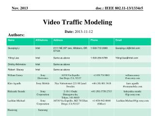 Video Traffic Modeling