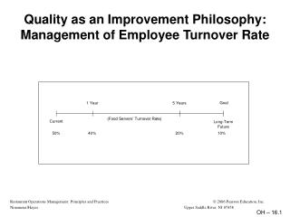 Quality as an Improvement Philosophy:  Management of Employee Turnover Rate
