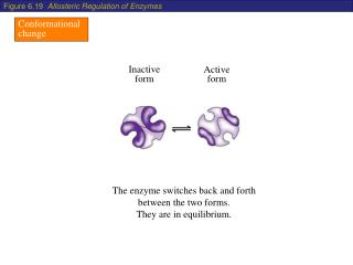Conformational change
