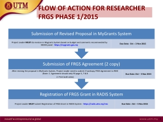 Research Proposal for FRGS