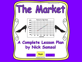 Market  Demand At the end of the Lesson You Will: