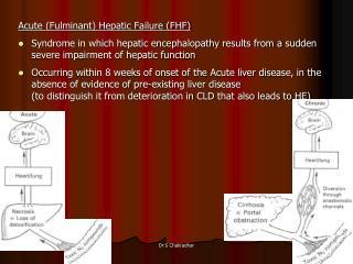 Acute (Fulminant) Hepatic Failure (FHF)