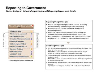 Reporting to Government Focus today on inbound reporting to ATO by employers and funds.