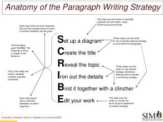 Anatomy of the Paragraph Writing Strategy
