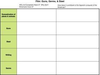 Film: Guns, Germs, & Steel