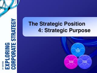 The Strategic Position 	4: Strategic Purpose