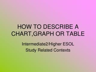 HOW TO DESCRIBE A CHART,GRAPH OR TABLE