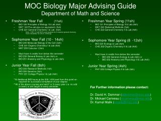 MOC Biology Major Advising Guide Department of Math and Science