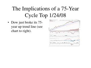 The Implications of a 75-Year Cycle Top 1/24/08