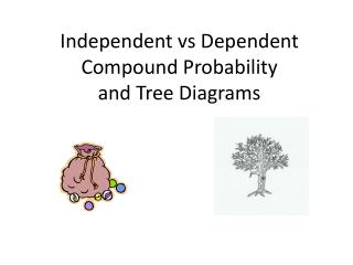 Independent  vs  Dependent Compound Probability and Tree Diagrams