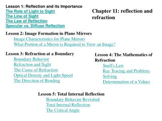 Lesson 1: Reflection and its Importance The Role of Light to Sight The Line of Sight