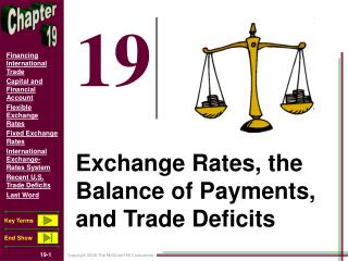 Exchange Rates, the Balance of Payments, and Trade Deficits