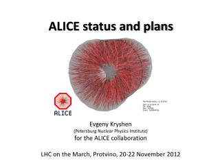 ALICE status and plans
