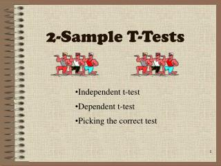 2-Sample T-Tests