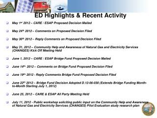 ED Highlights & Recent Activity