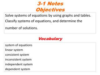Solve systems of equations by using graphs and tables.