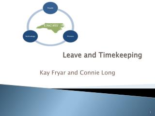 Leave and Timekeeping