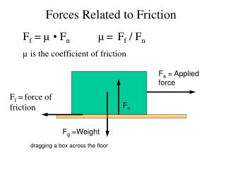 Forces Related to Friction