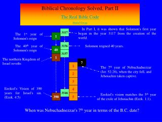 Biblical Chronology Solved, Part II The Real Bible Code Daniel Gregg