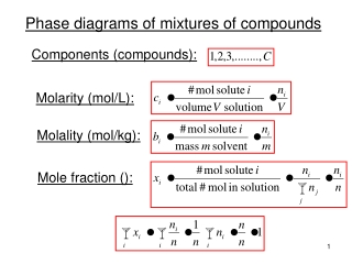 Phase diagrams of m ixtures of compounds