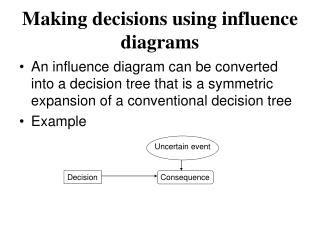Making decisions using influence diagrams