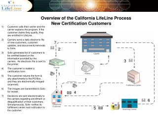 Overview of the California LifeLine Process New Certification Customers