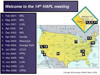 Welcome to the 14 th  HAPL meeting