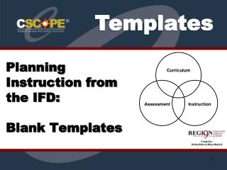 Planning Instruction from the IFD: Blank Templates
