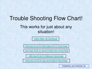 Trouble Shooting Flow Chart!