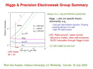 Higgs  Precision Electroweak Group Summary