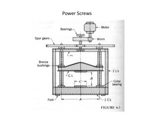 Power Screws