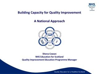 Building Capacity for Quality Improvement  A National Approach